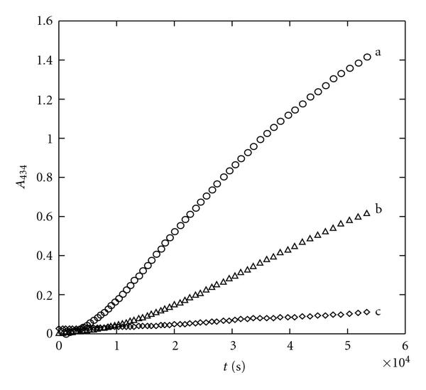 842869.fig.003