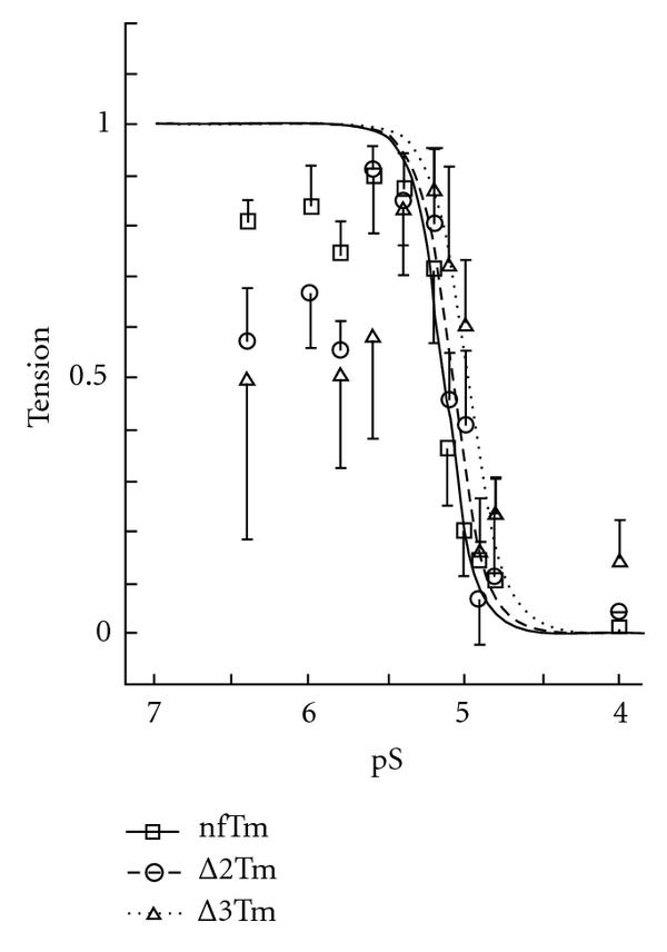 380967.fig.004a