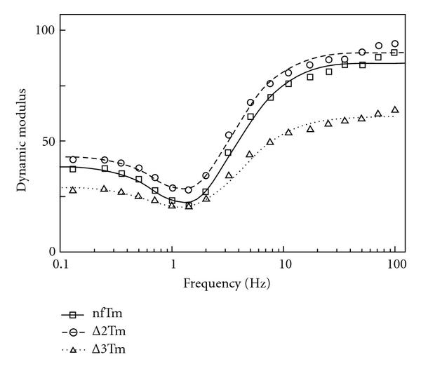380967.fig.005a