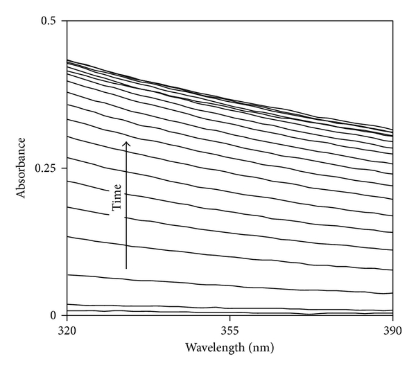 751091.fig.004a