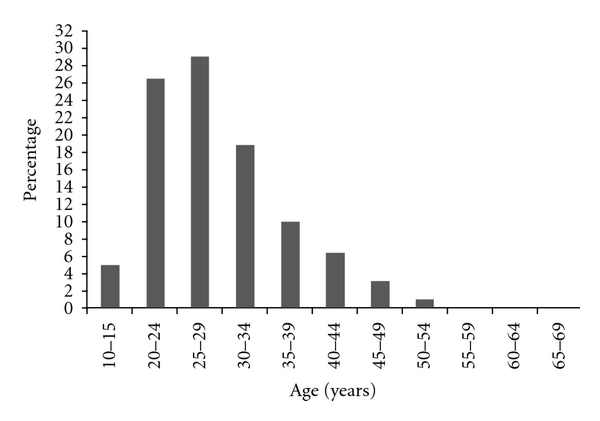 458372.fig.001