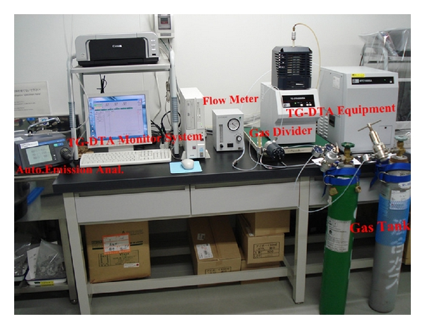 (a)  Photo of experimental apparatus by using TG-DTA