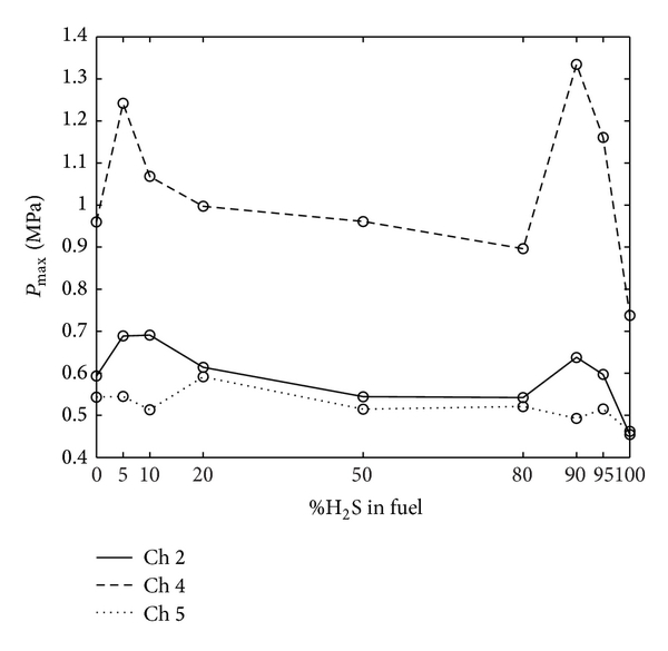 905893.fig.0013