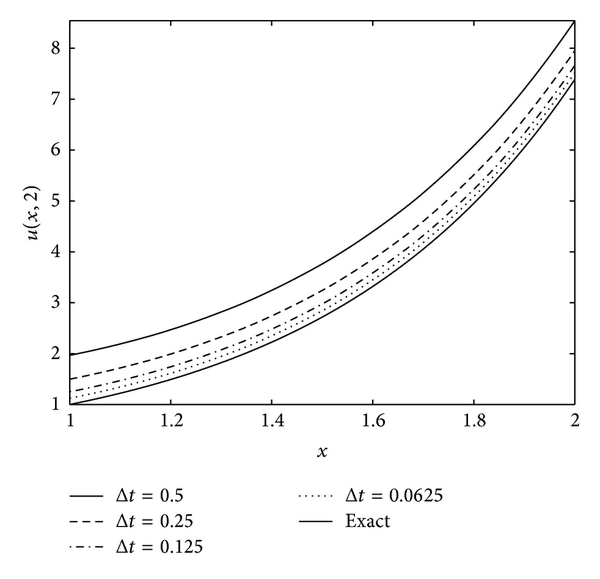 346731.fig.0012