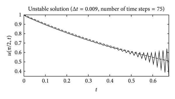 346731.fig.005a