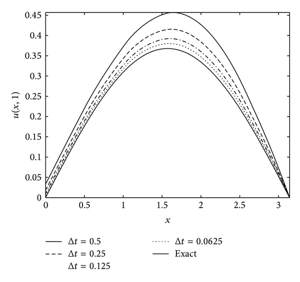 346731.fig.006