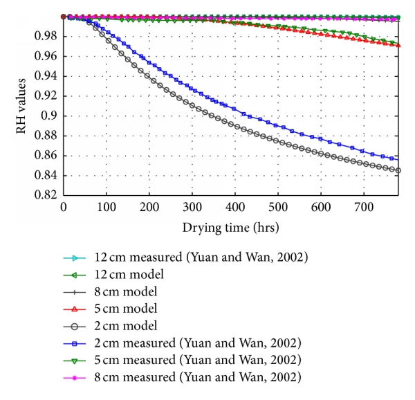 539850.fig.009