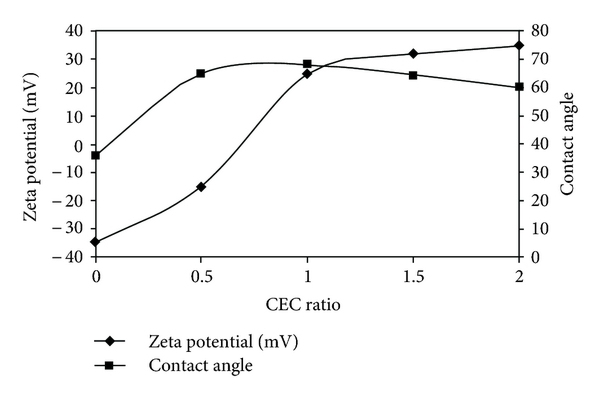 274838.fig.004