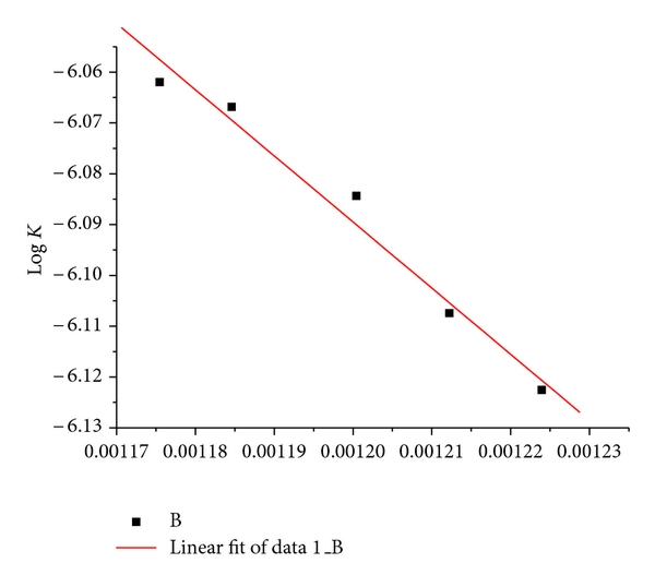 497956.fig.005a
