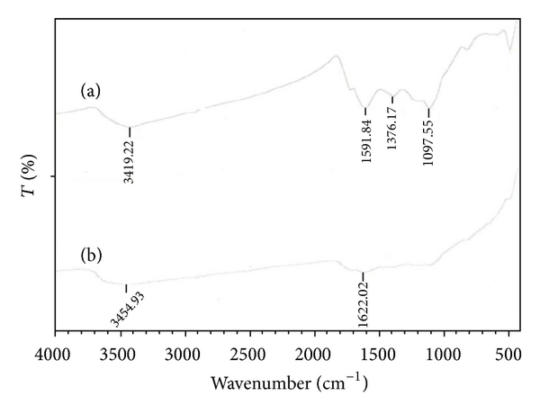 508934.fig.002