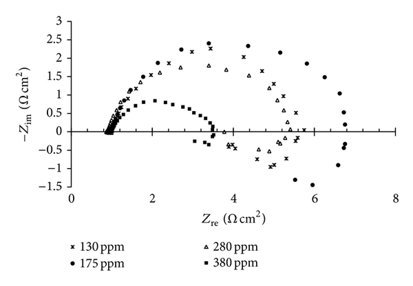 538462.fig.002