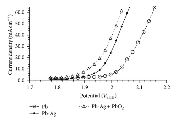 538462.fig.005