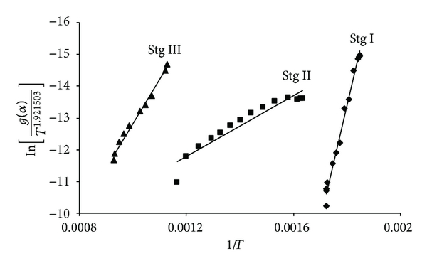 548067.fig.008
