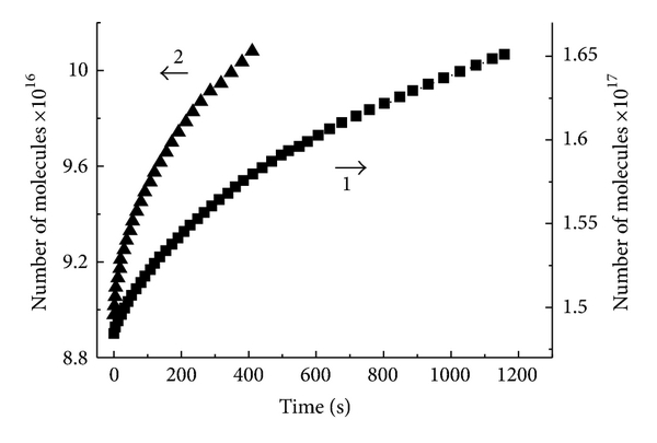 614724.fig.003