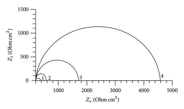 618684.fig.003