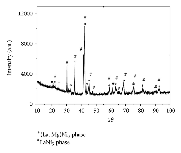 627582.fig.001