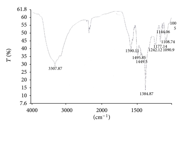 742915.fig.007