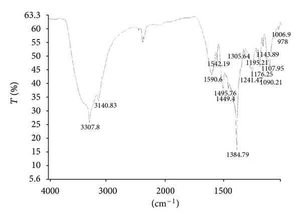 742915.fig.008