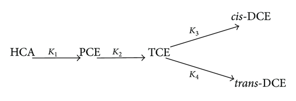 325879.fig.007