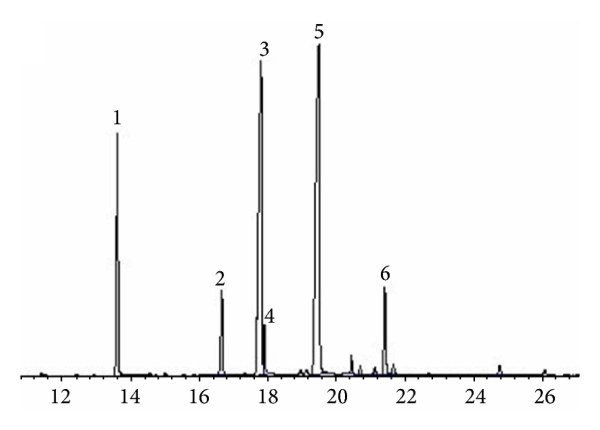 530787.fig.005