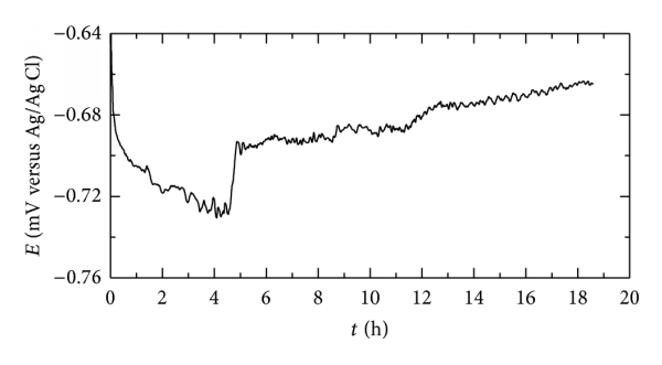 753041.fig.001