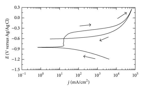 753041.fig.006a