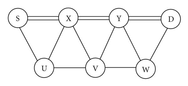 (a) Initial path that drains the residual energy at nodes X and Y