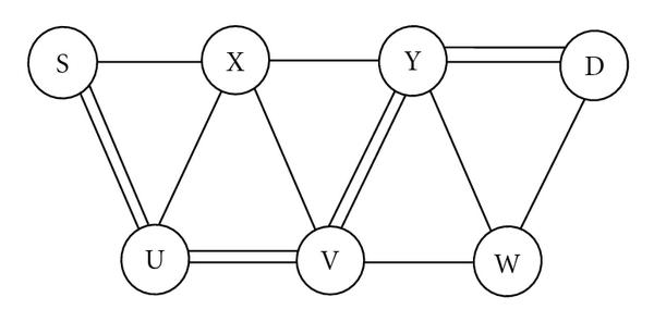 (b) After route redirection, node X is eliminated