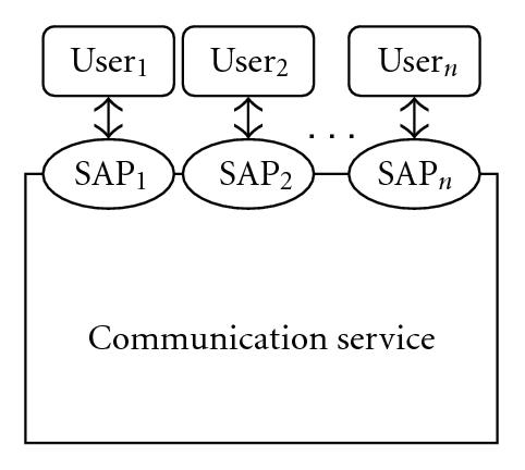(a) Communication service