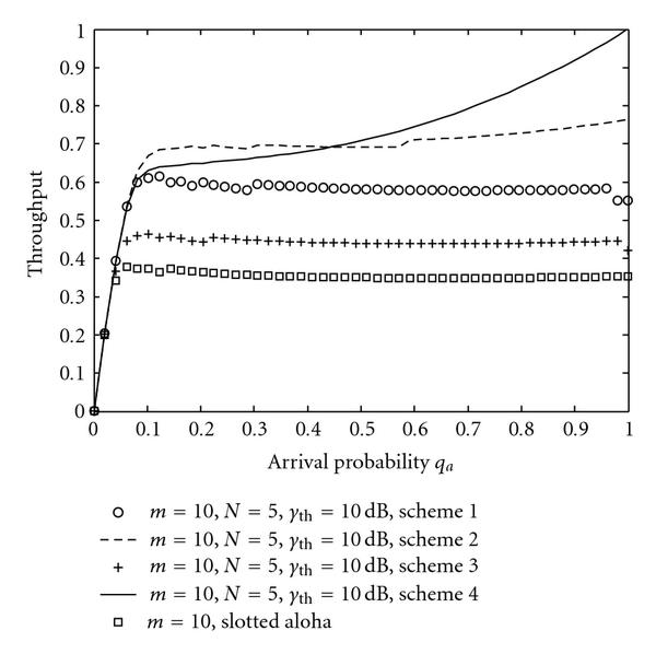 572650.fig.0010a