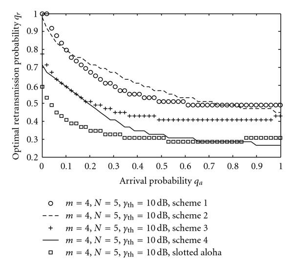 572650.fig.0011a