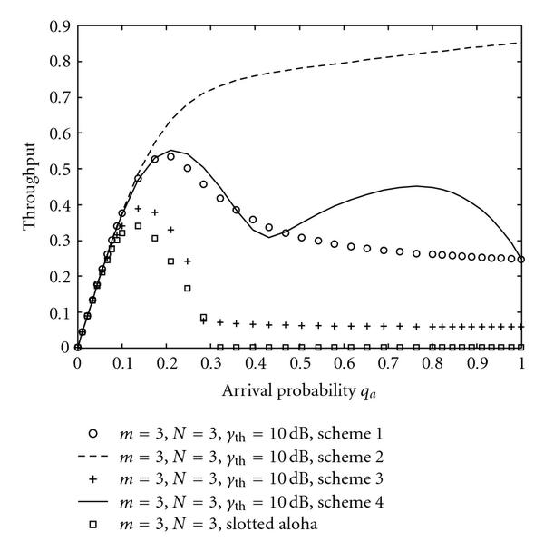 572650.fig.0014a