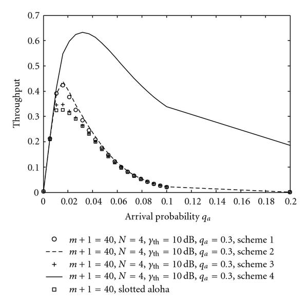 572650.fig.0017a
