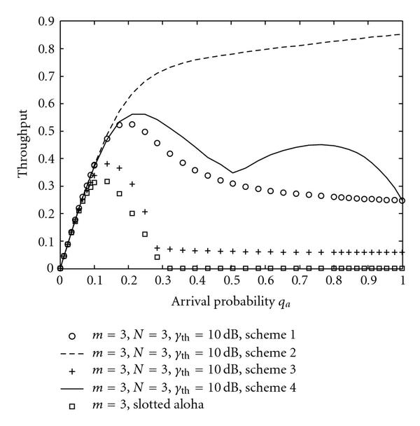 572650.fig.0018a
