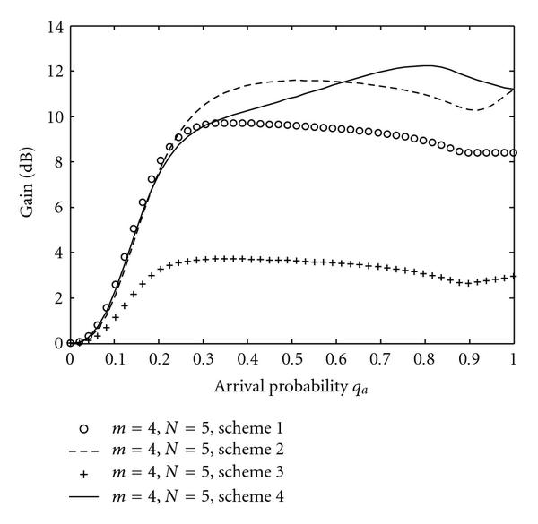 572650.fig.0020a