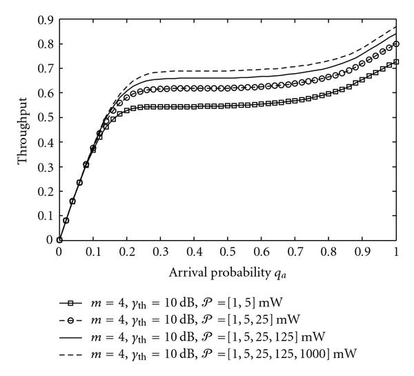 572650.fig.004a