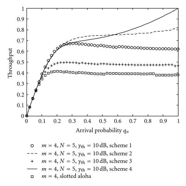 572650.fig.009a