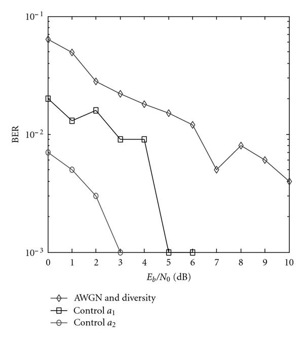 235259.fig.0013