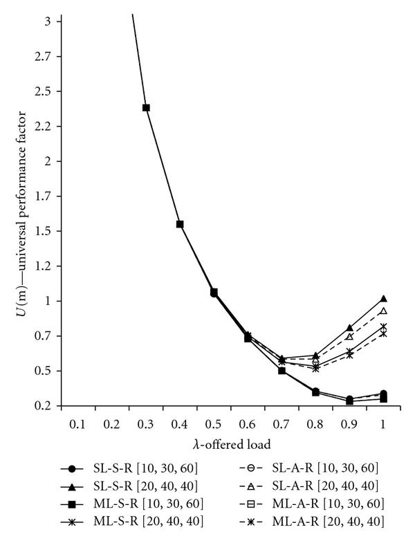 723102.fig.0010