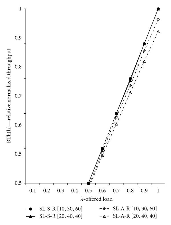723102.fig.003