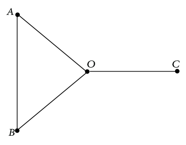 (b) Routes share an end node