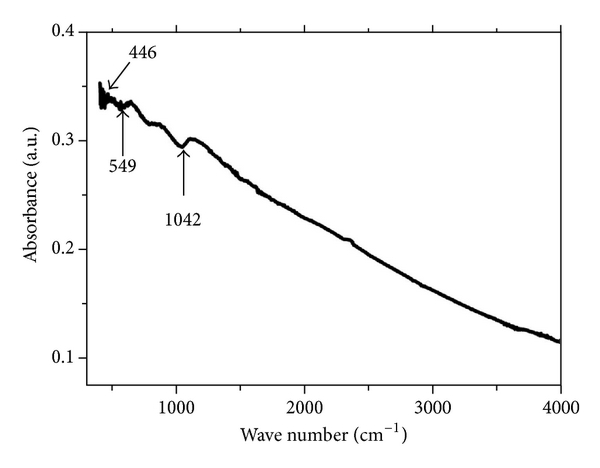 712812.fig.002