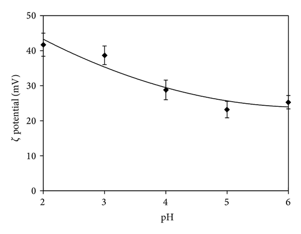 659697.fig.002