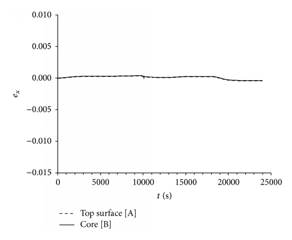 172560.fig.007a