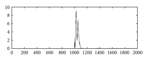 723292.fig.001a