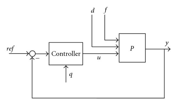 853275.fig.001