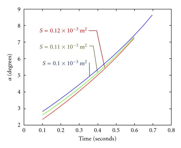 643045.fig.006