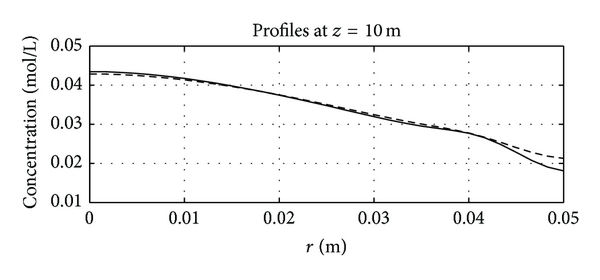 763165.fig.0011a