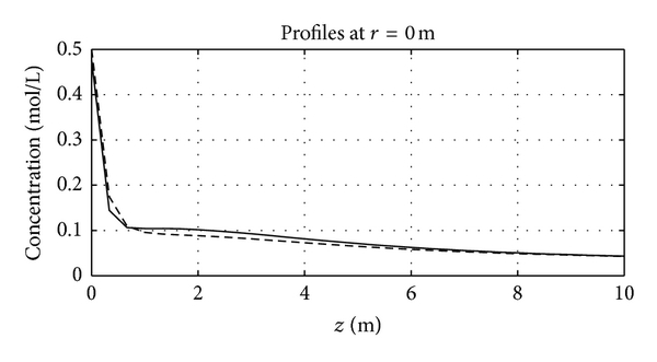 763165.fig.0012a