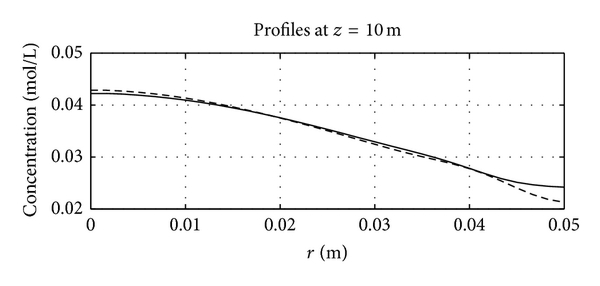 763165.fig.0015a